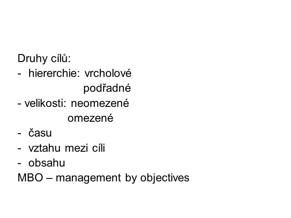 Druhy cílů: -hiererchie: vrcholové podřadné - velikosti: neomezené omezené -času -vztahu mezi cíli -obsahu MBO – management by objectives