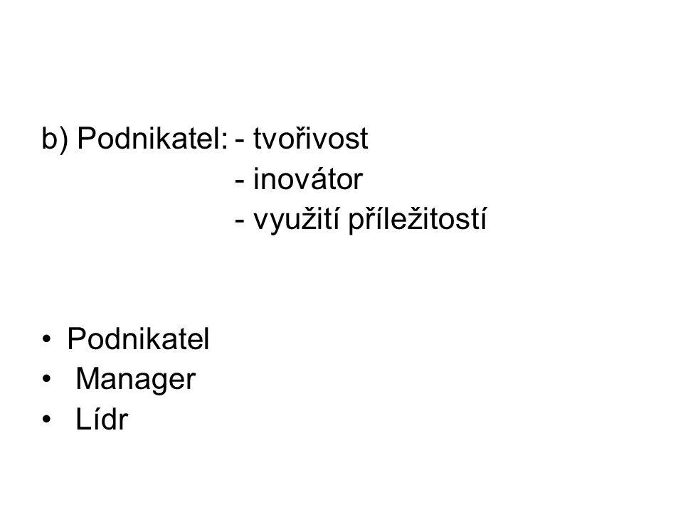 b) Podnikatel: - tvořivost - inovátor - využití příležitostí Podnikatel Manager Lídr