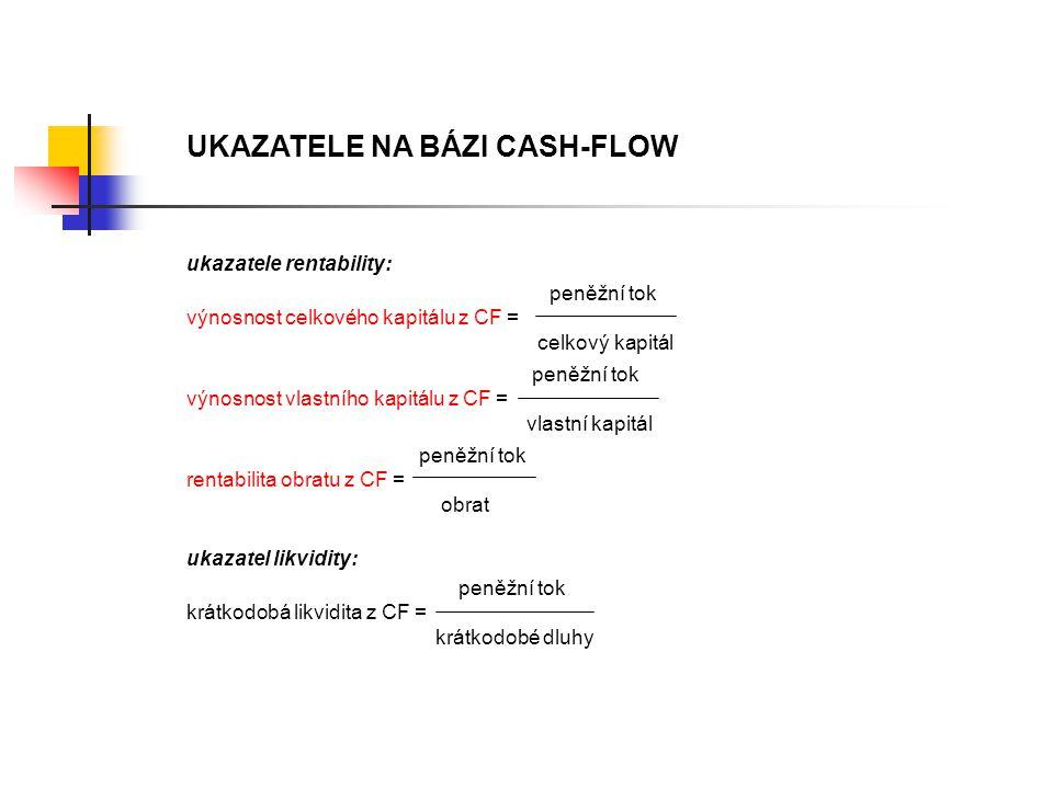 UKAZATELE NA BÁZI CASH-FLOW ukazatele rentability: peněžní tok výnosnost celkového kapitálu z CF = celkový kapitál peněžní tok výnosnost vlastního kap