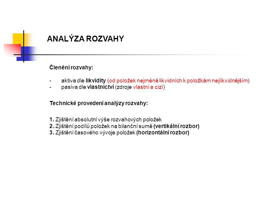 ANALÝZA ROZVAHY Členění rozvahy: - aktiva dle likvidity (od položek nejméně likvidních k položkám nejlikvidnějším) - pasiva dle vlastnictví (zdroje vl