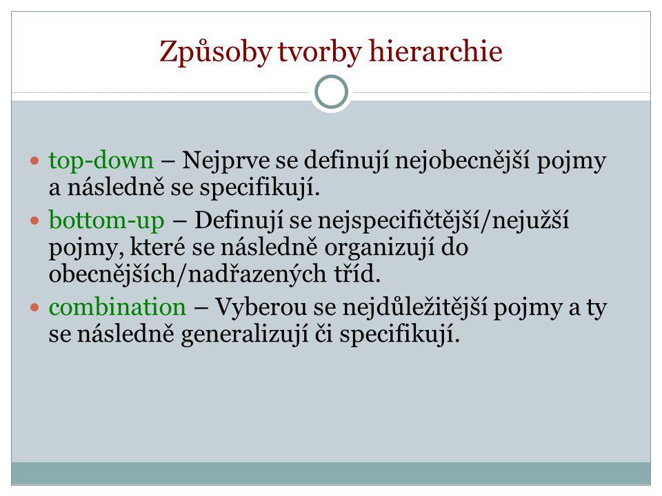 Způsoby tvorby hierarchie top-down – Nejprve se definují nejobecnější pojmy a následně se specifikují.