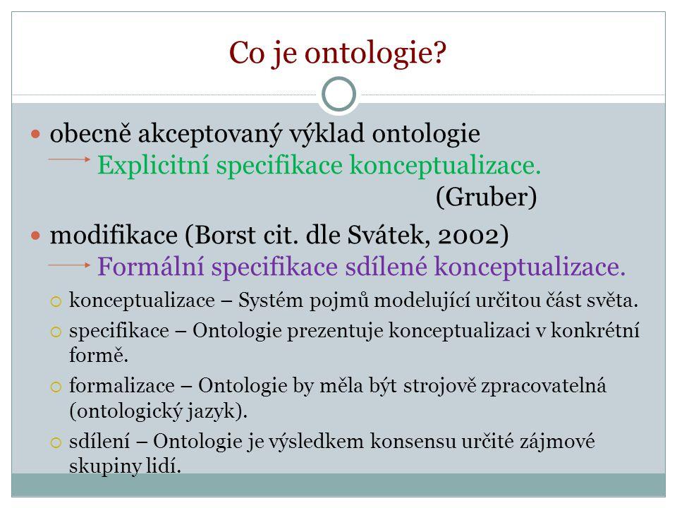 Co je ontologie. obecně akceptovaný výklad ontologie Explicitní specifikace konceptualizace.