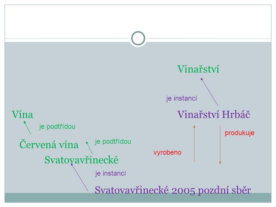Vinařství VínaVinařství Hrbáč Červená vína Svatovavřinecké Svatovavřinecké 2005 pozdní sběr je instancí je podtřídou je instancí vyrobeno produkuje je podtřídou