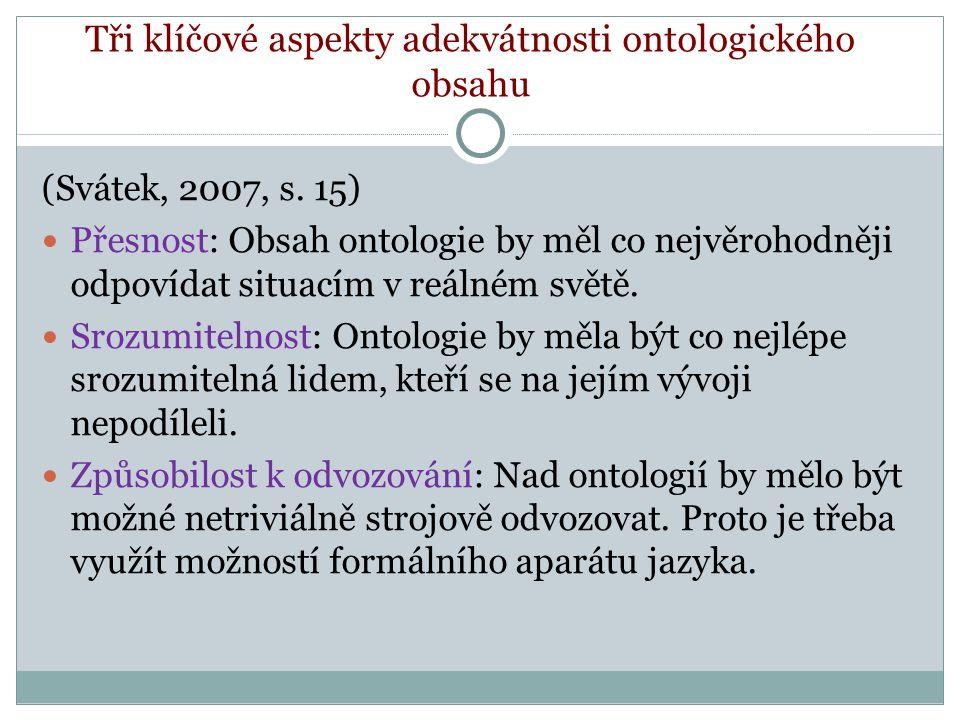 Tři klíčové aspekty adekvátnosti ontologického obsahu (Svátek, 2007, s.
