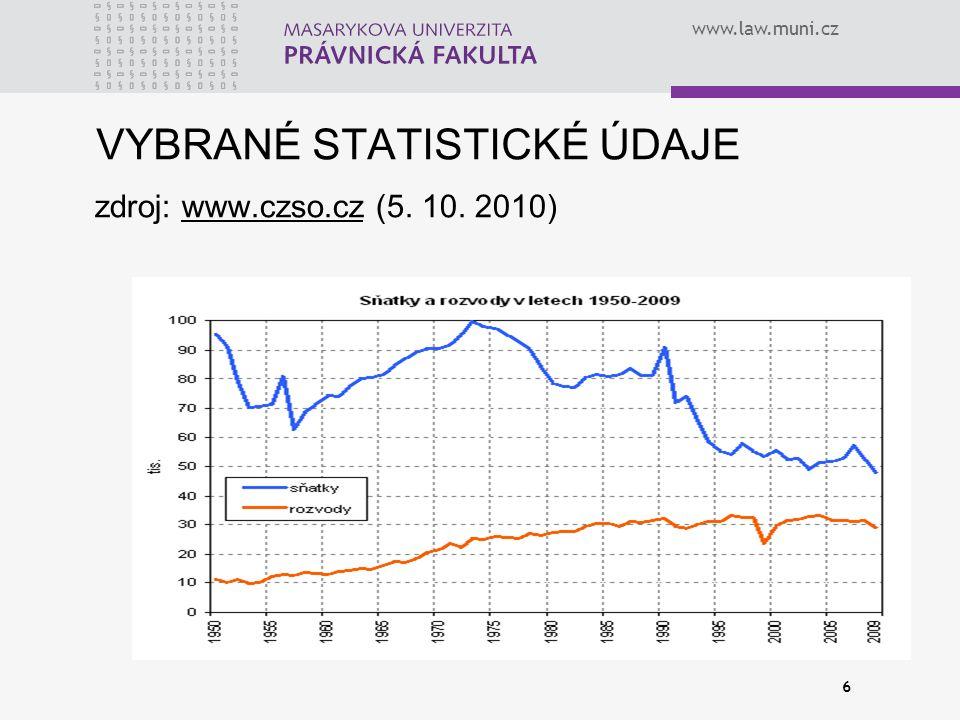 www.law.muni.cz 6 VYBRANÉ STATISTICKÉ ÚDAJE zdroj: www.czso.cz (5. 10. 2010)www.czso.cz