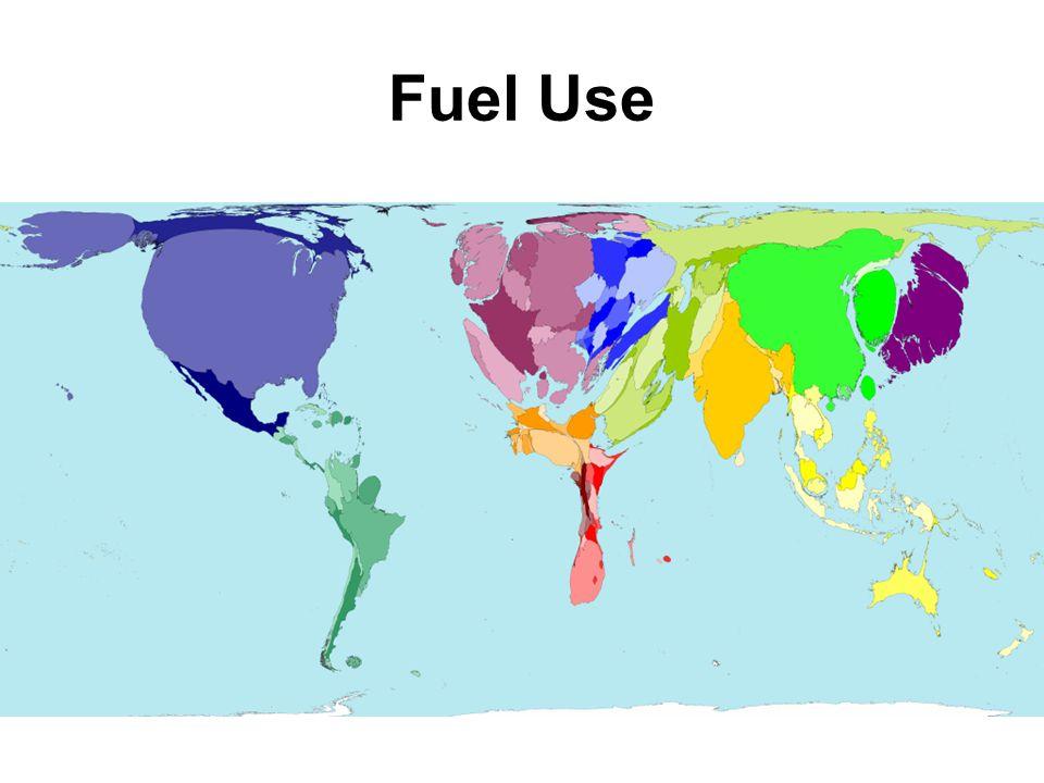 Fuel Use