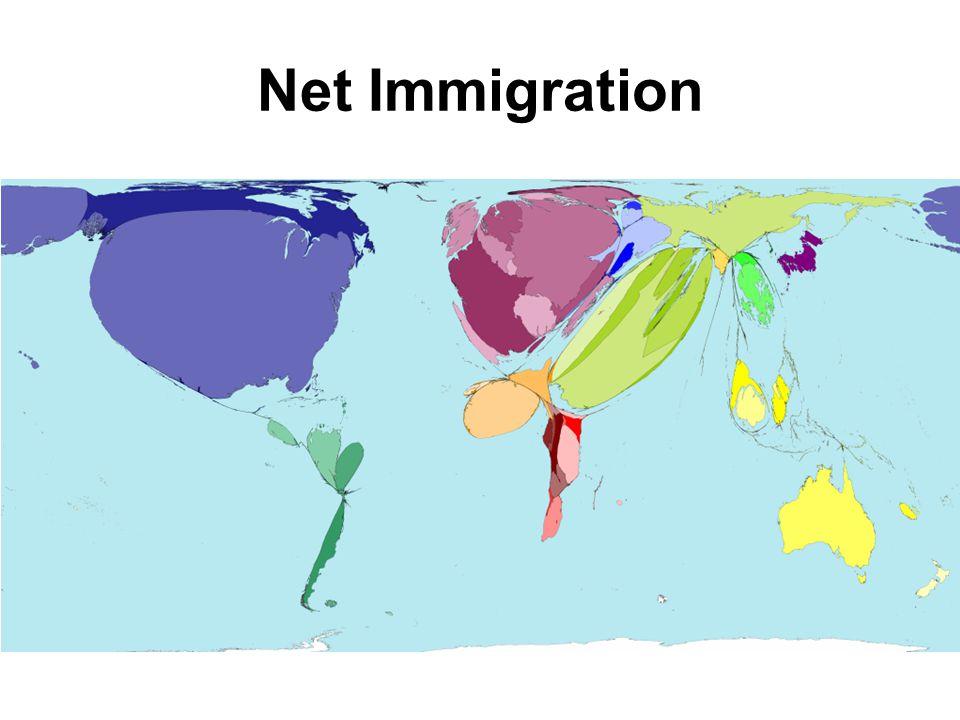 Net Emigration