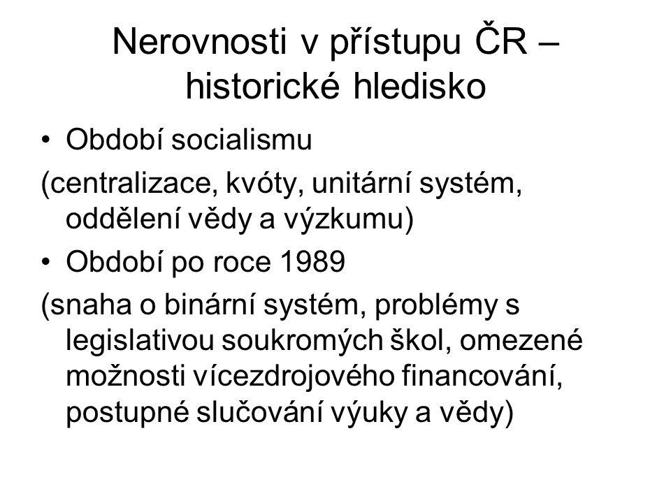 Nerovnosti v přístupu ČR – historické hledisko Období socialismu (centralizace, kvóty, unitární systém, oddělení vědy a výzkumu) Období po roce 1989 (