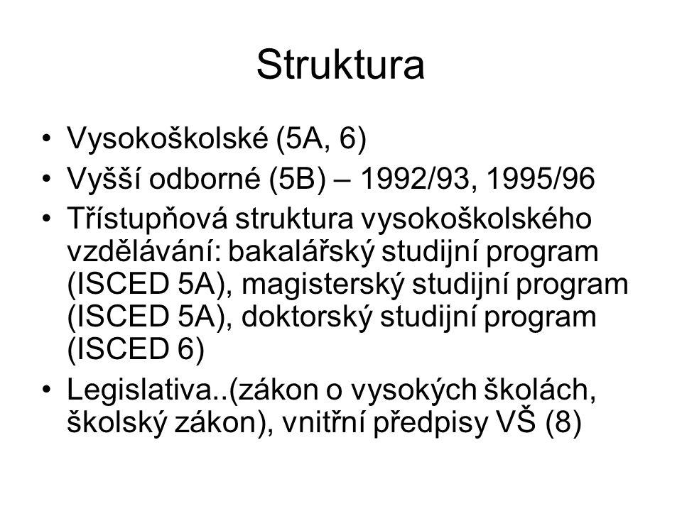 Struktura Vysokoškolské (5A, 6) Vyšší odborné (5B) – 1992/93, 1995/96 Třístupňová struktura vysokoškolského vzdělávání: bakalářský studijní program (ISCED 5A), magisterský studijní program (ISCED 5A), doktorský studijní program (ISCED 6) Legislativa..(zákon o vysokých školách, školský zákon), vnitřní předpisy VŠ (8)
