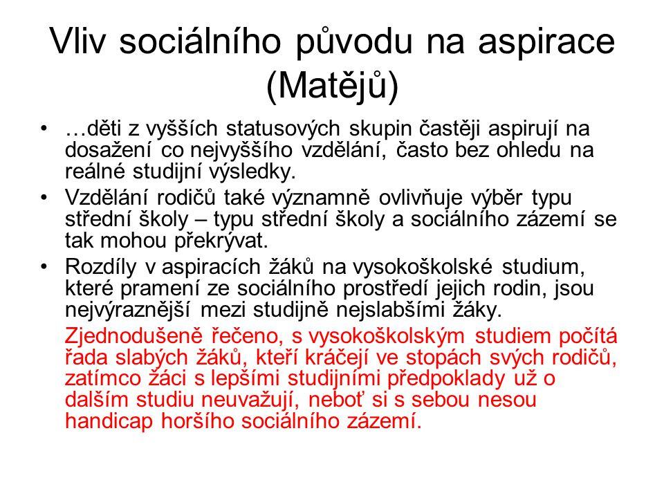 Vliv sociálního původu na aspirace (Matějů) …děti z vyšších statusových skupin častěji aspirují na dosažení co nejvyššího vzdělání, často bez ohledu na reálné studijní výsledky.