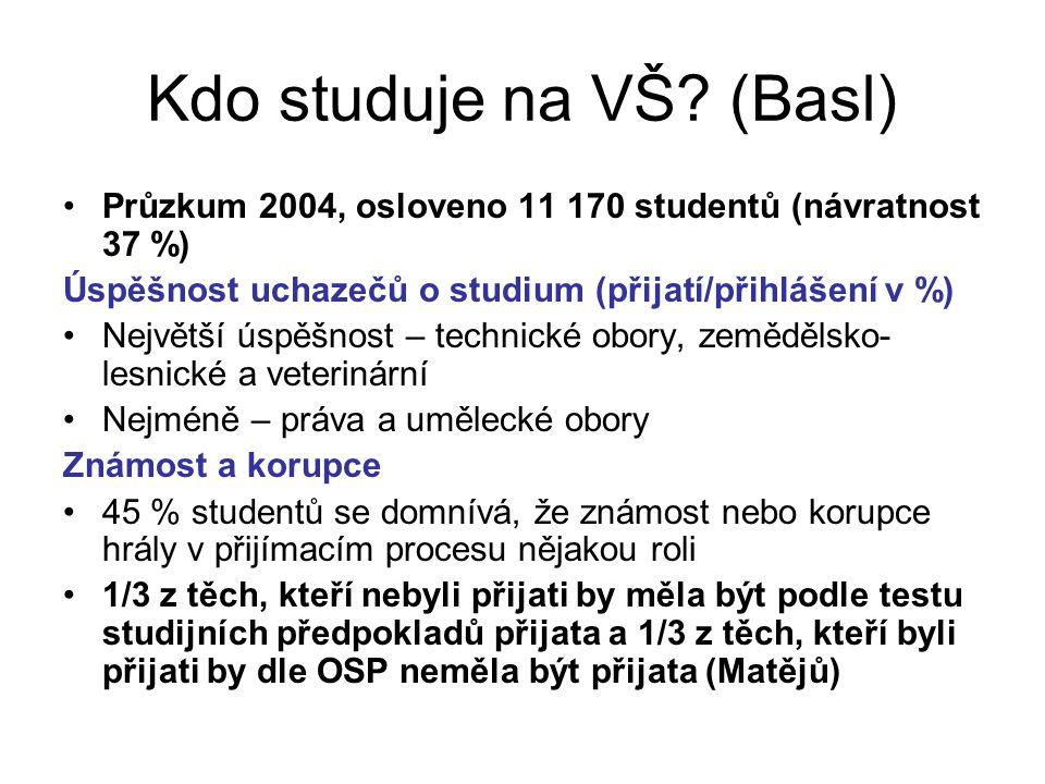 Kdo studuje na VŠ? (Basl) Průzkum 2004, osloveno 11 170 studentů (návratnost 37 %) Úspěšnost uchazečů o studium (přijatí/přihlášení v %) Největší úspě