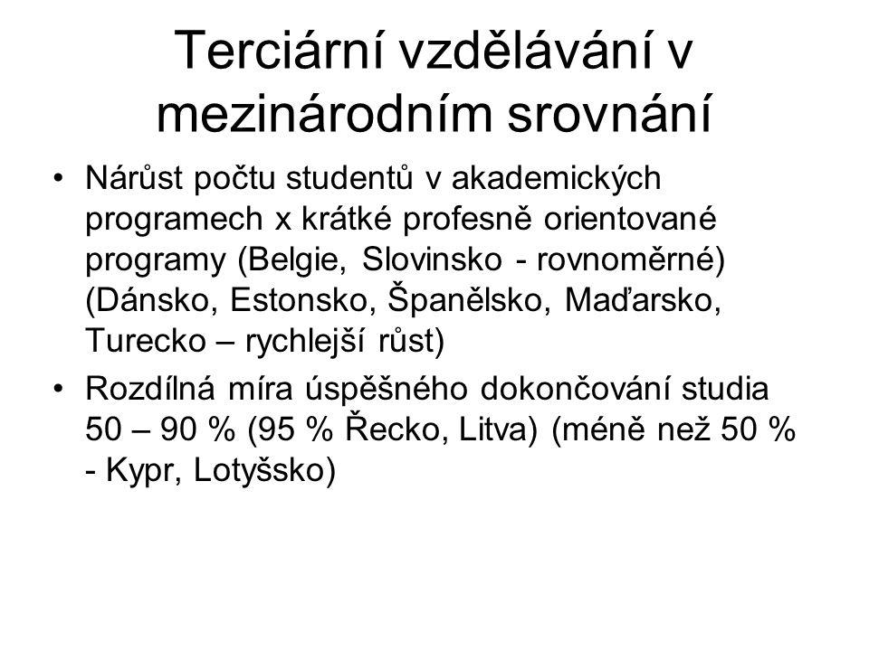 Terciární vzdělávání v mezinárodním srovnání Nárůst počtu studentů v akademických programech x krátké profesně orientované programy (Belgie, Slovinsko