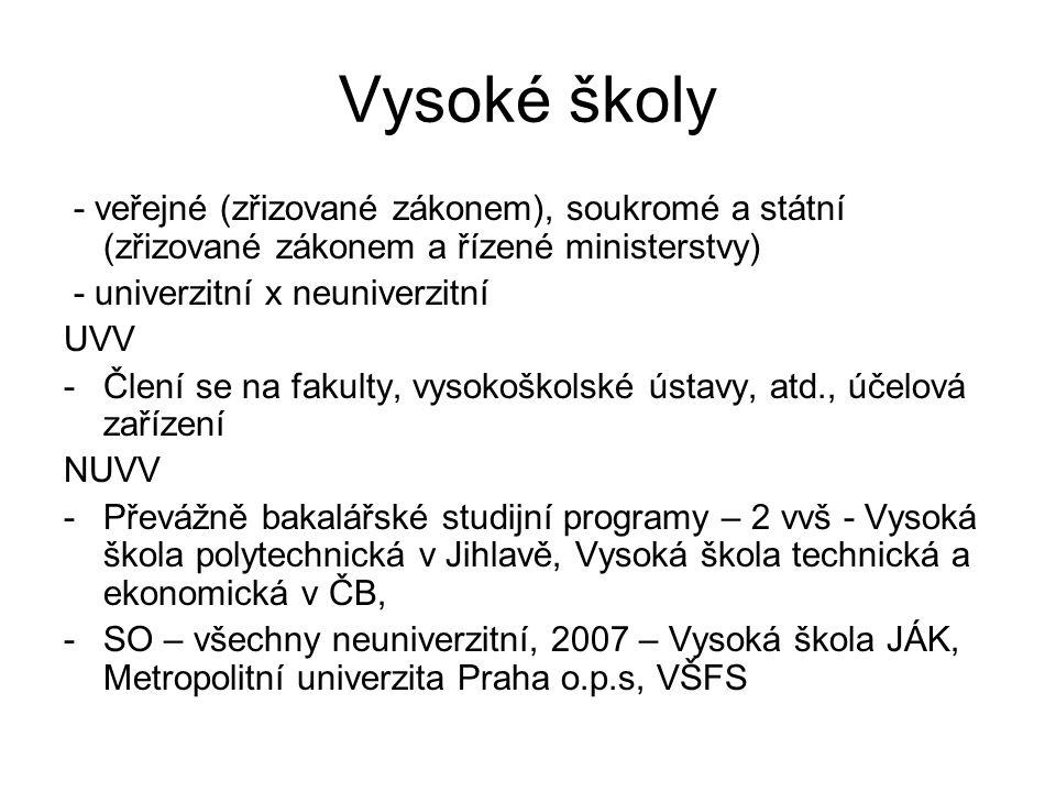 Vysoké školy - veřejné (zřizované zákonem), soukromé a státní (zřizované zákonem a řízené ministerstvy) - univerzitní x neuniverzitní UVV -Člení se na