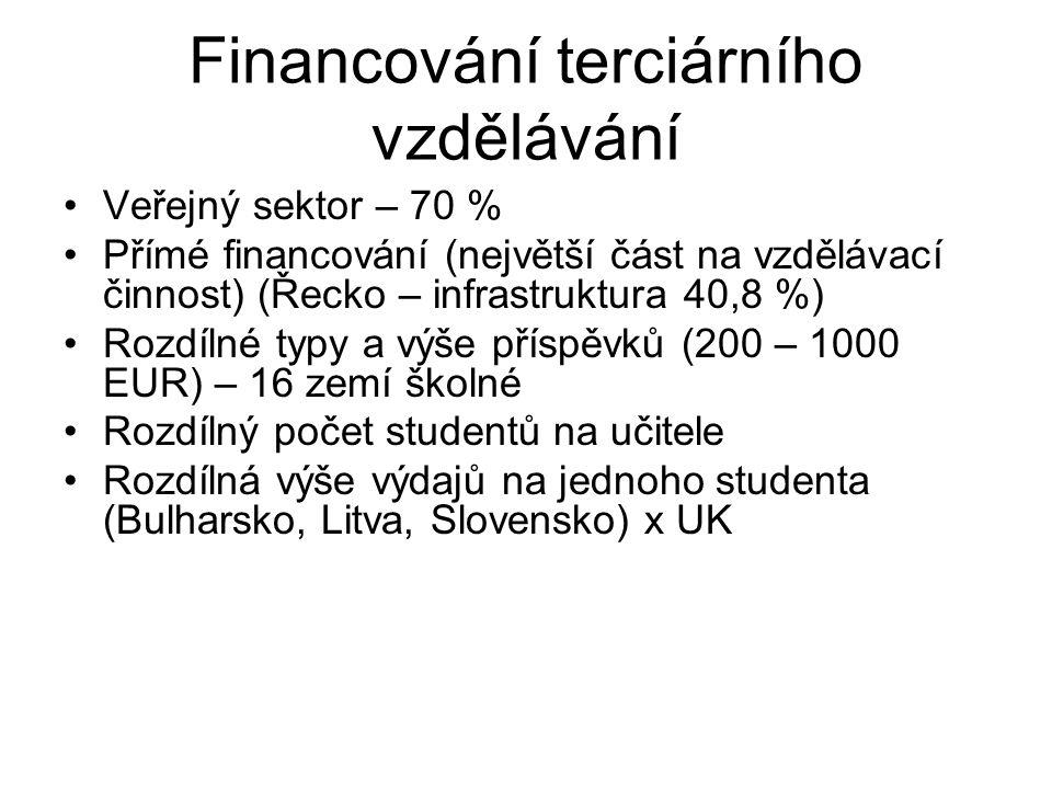 Financování terciárního vzdělávání Veřejný sektor – 70 % Přímé financování (největší část na vzdělávací činnost) (Řecko – infrastruktura 40,8 %) Rozdí