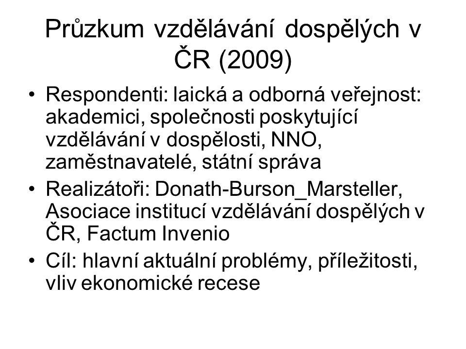 Průzkum vzdělávání dospělých v ČR (2009) Respondenti: laická a odborná veřejnost: akademici, společnosti poskytující vzdělávání v dospělosti, NNO, zam