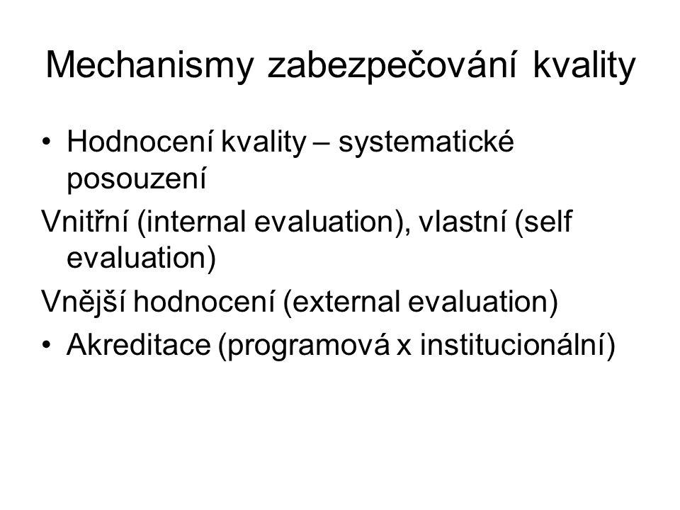 Mechanismy zabezpečování kvality Hodnocení kvality – systematické posouzení Vnitřní (internal evaluation), vlastní (self evaluation) Vnější hodnocení (external evaluation) Akreditace (programová x institucionální)