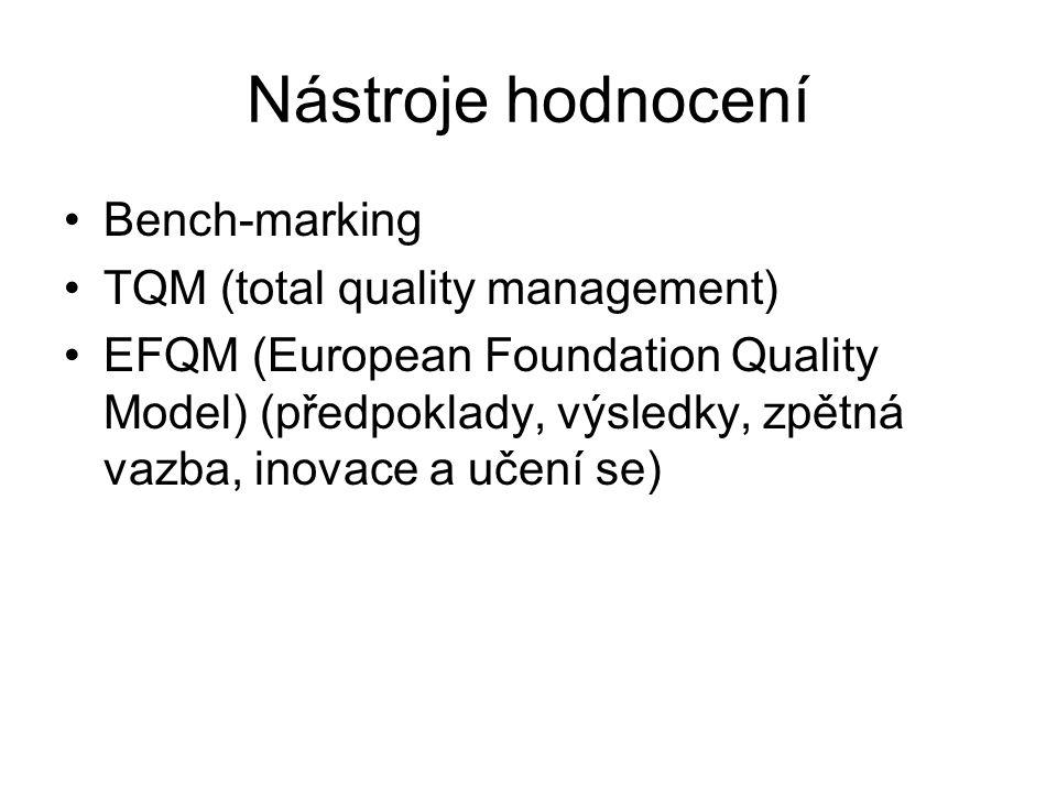 Nástroje hodnocení Bench-marking TQM (total quality management) EFQM (European Foundation Quality Model) (předpoklady, výsledky, zpětná vazba, inovace a učení se)
