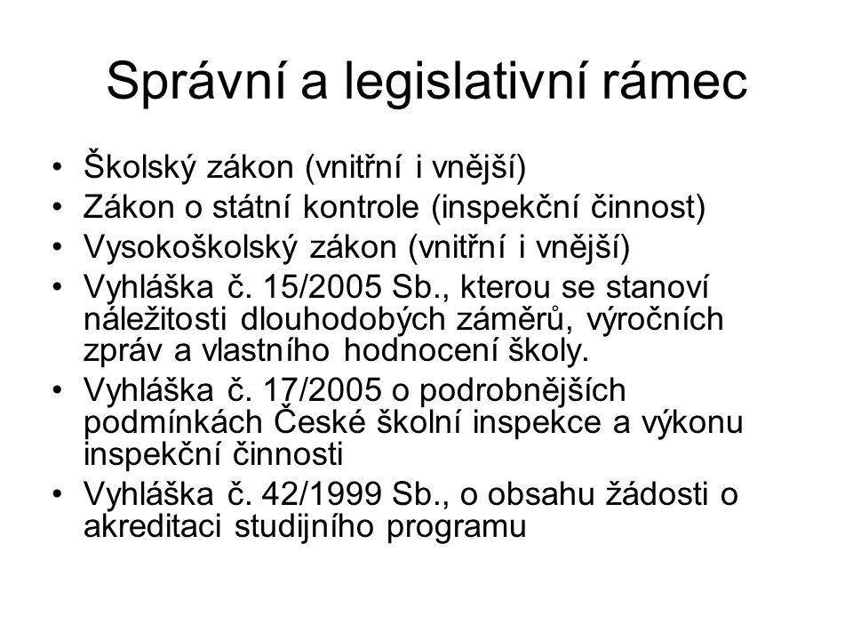 Správní a legislativní rámec Školský zákon (vnitřní i vnější) Zákon o státní kontrole (inspekční činnost) Vysokoškolský zákon (vnitřní i vnější) Vyhlá