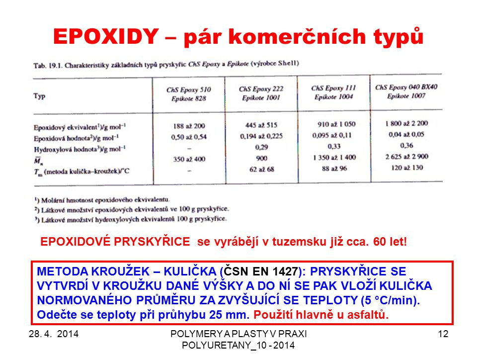 EPOXIDY – pár komerčních typů 28. 4. 2014POLYMERY A PLASTY V PRAXI POLYURETANY_10 - 2014 12 EPOXIDOVÉ PRYSKYŘICE se vyrábějí v tuzemsku již cca. 60 le