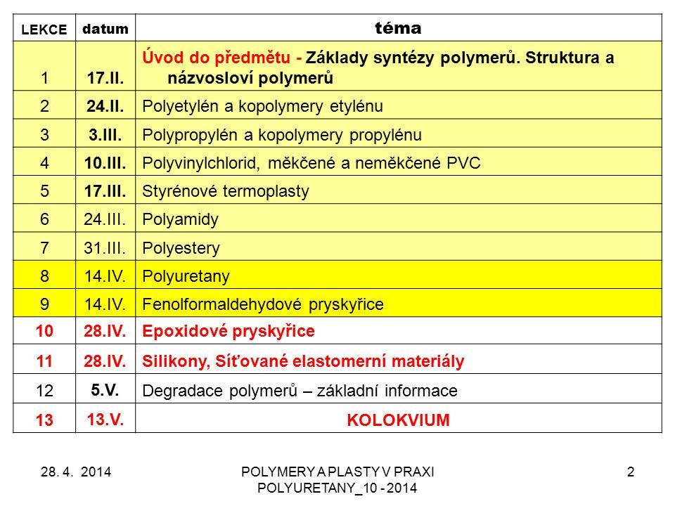 POLYMERY A PLASTY V PRAXI POLYURETANY_10 - 2014 2 LEKCE datum téma 117.II. Úvod do předmětu - Základy syntézy polymerů. Struktura a názvosloví polymer