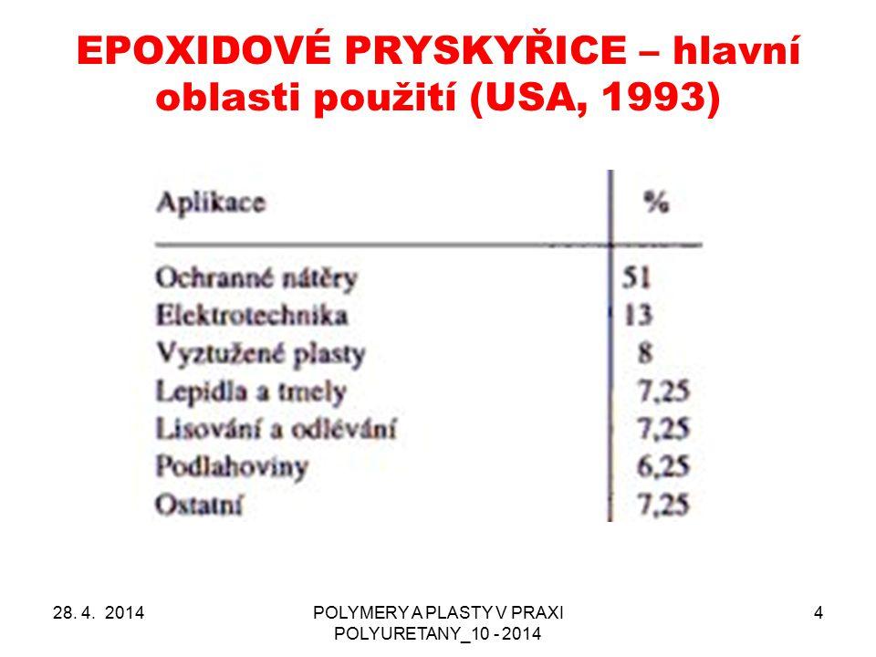 EPOXIDOVÉ PRYSKYŘICE – hlavní oblasti použití (USA, 1993) 28. 4. 2014POLYMERY A PLASTY V PRAXI POLYURETANY_10 - 2014 4