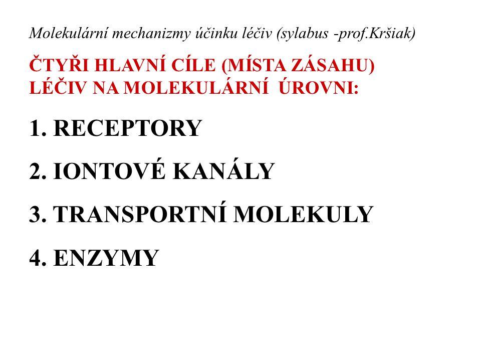 Molekulární mechanizmy účinku léčiv (sylabus -prof.Kršiak) ČTYŘI HLAVNÍ CÍLE (MÍSTA ZÁSAHU) LÉČIV NA MOLEKULÁRNÍ ÚROVNI: 1. RECEPTORY 2. IONTOVÉ KANÁL