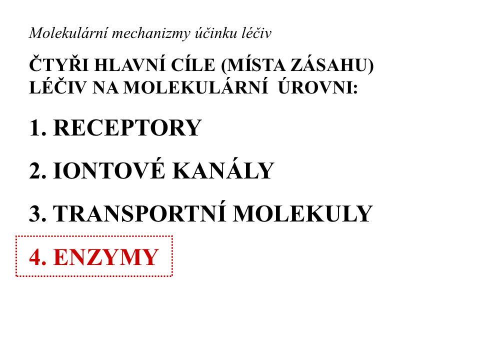Molekulární mechanizmy účinku léčiv ČTYŘI HLAVNÍ CÍLE (MÍSTA ZÁSAHU) LÉČIV NA MOLEKULÁRNÍ ÚROVNI: 1. RECEPTORY 2. IONTOVÉ KANÁLY 3. TRANSPORTNÍ MOLEKU