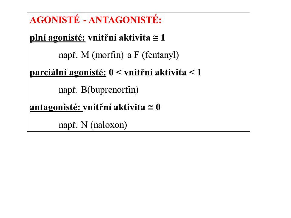 AGONISTÉ - ANTAGONISTÉ: plní agonisté: vnitřní aktivita  1 např. M (morfin) a F (fentanyl) parciální agonisté: 0 < vnitřní aktivita < 1 např. B(bupre