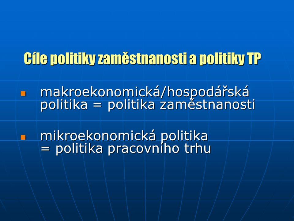 Cíle politiky zaměstnanosti a politiky TP makroekonomická/hospodářská politika = politika zaměstnanosti makroekonomická/hospodářská politika = politika zaměstnanosti mikroekonomická politika = politika pracovního trhu mikroekonomická politika = politika pracovního trhu