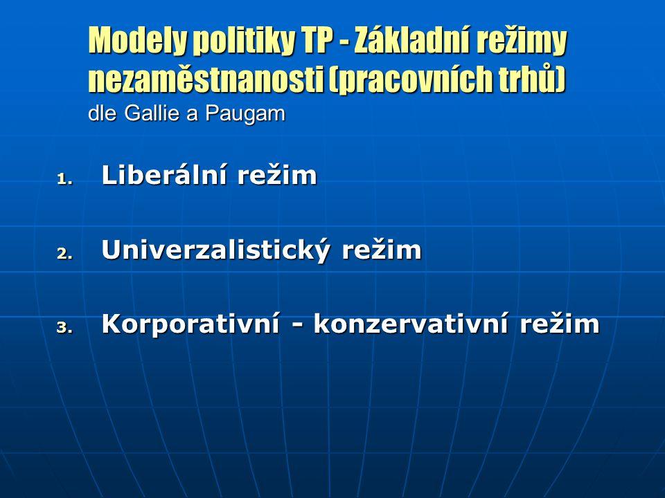 Modely politiky TP - Základní režimy nezaměstnanosti (pracovních trhů) dle Gallie a Paugam 1.