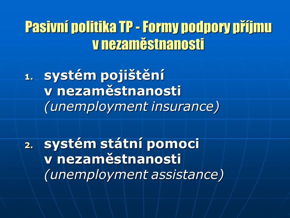 Pasivní politika TP - Formy podpory příjmu v nezaměstnanosti 1.