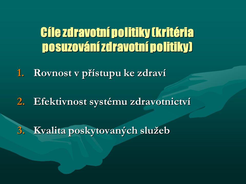 Cíle zdravotní politiky (kritéria posuzování zdravotní politiky) 1.Rovnost v přístupu ke zdraví 2.Efektivnost systému zdravotnictví 3.Kvalita poskytovaných služeb