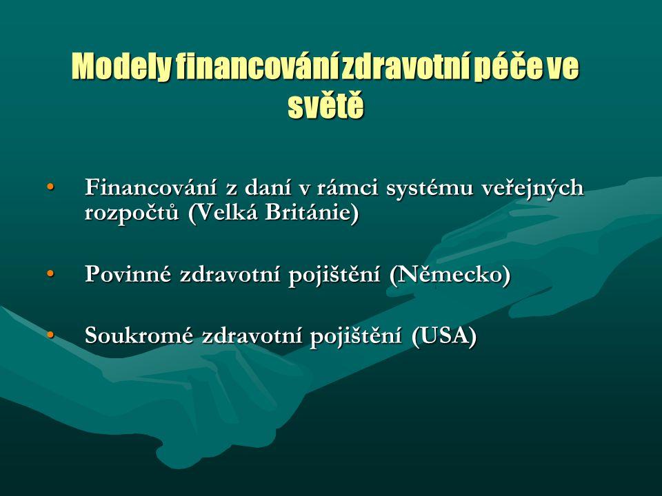 Modely financování zdravotní péče ve světě Financování z daní v rámci systému veřejných rozpočtů (Velká Británie)Financování z daní v rámci systému veřejných rozpočtů (Velká Británie) Povinné zdravotní pojištění (Německo)Povinné zdravotní pojištění (Německo) Soukromé zdravotní pojištění (USA)Soukromé zdravotní pojištění (USA)