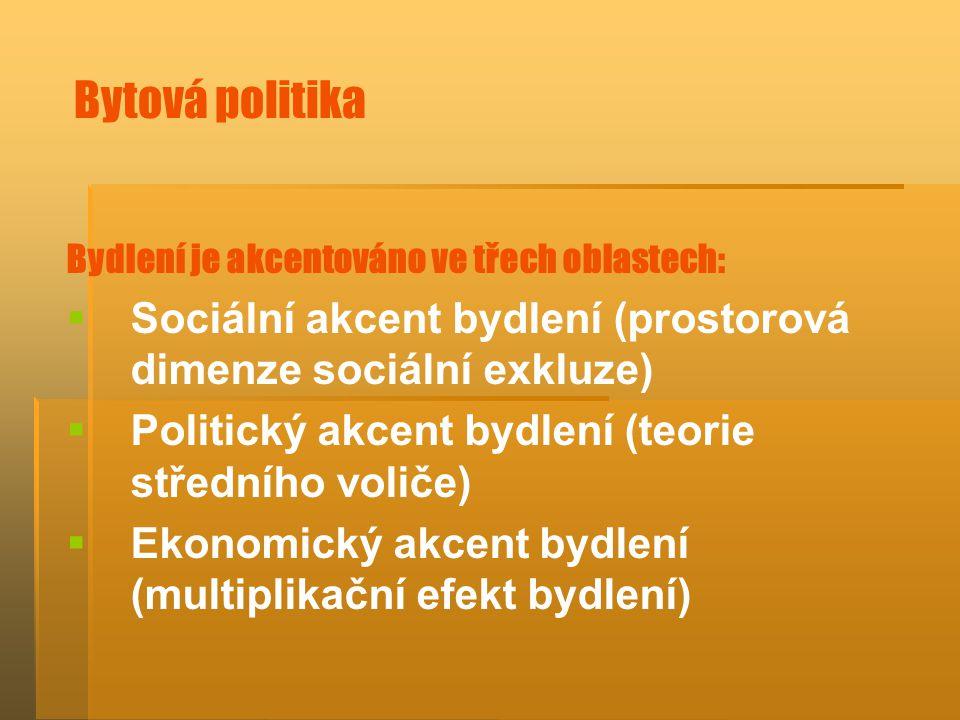 Bytová politika Bydlení je akcentováno ve třech oblastech:   Sociální akcent bydlení (prostorová dimenze sociální exkluze)   Politický akcent bydlení (teorie středního voliče)   Ekonomický akcent bydlení (multiplikační efekt bydlení)