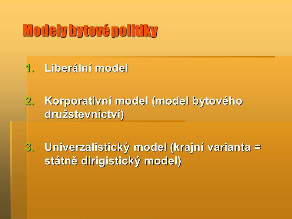 Modely bytové politiky 1.Liberální model 2.Korporativní model (model bytového družstevnictví) 3.Univerzalistický model (krajní varianta = státně dirigistický model)
