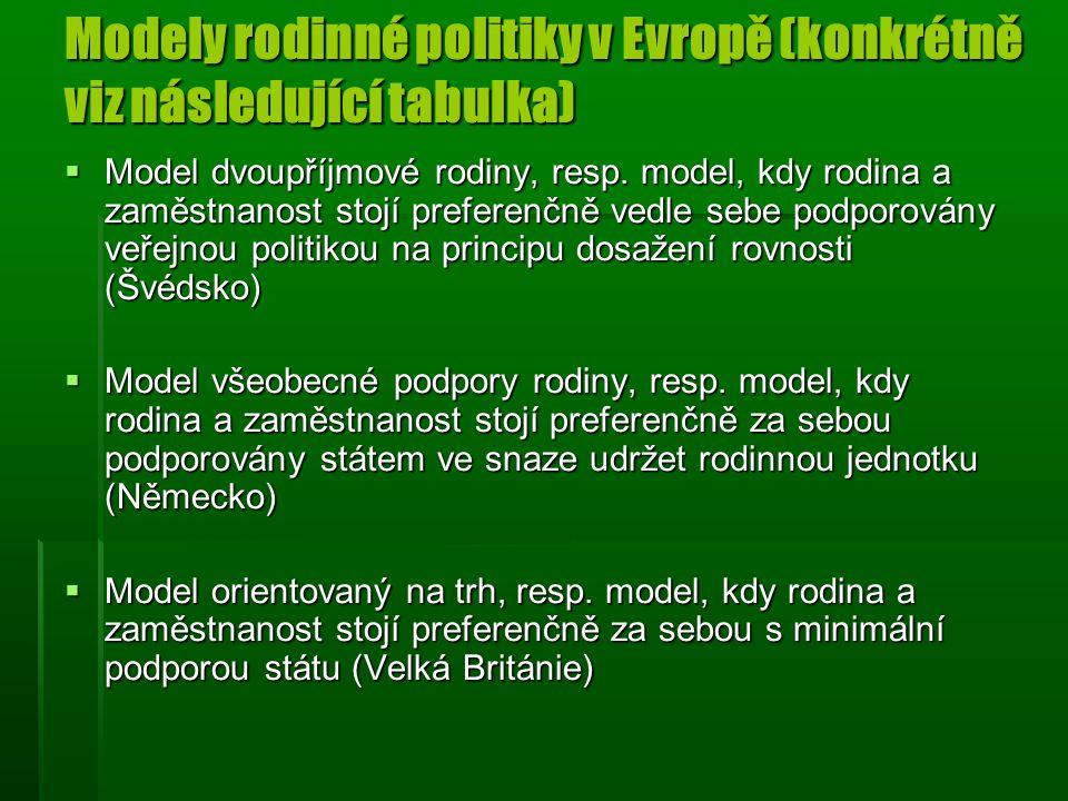 Modely rodinné politiky v Evropě (konkrétně viz následující tabulka)  Model dvoupříjmové rodiny, resp.