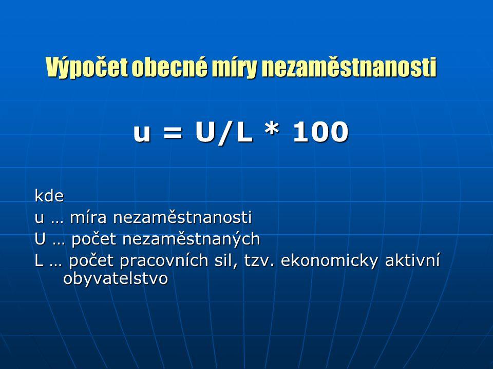 Výpočet obecné míry nezaměstnanosti u = U/L * 100 kde u … míra nezaměstnanosti U … počet nezaměstnaných L … počet pracovních sil, tzv.