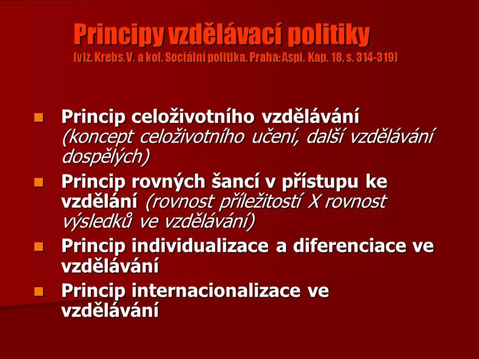 Principy vzdělávací politiky (viz.Krebs, V. a kol.