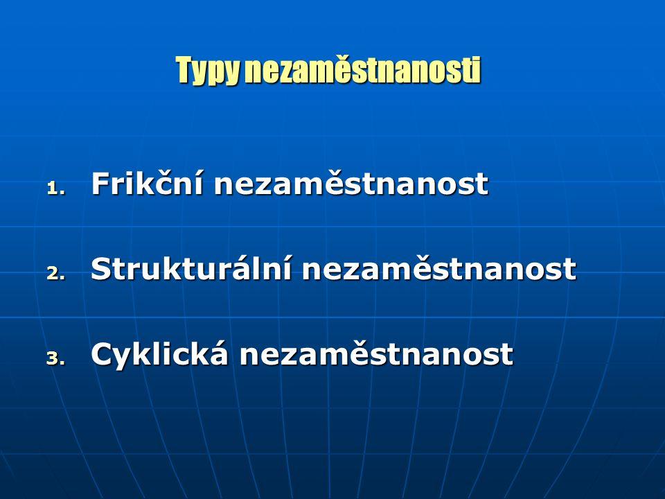 Typy nezaměstnanosti 1.Frikční nezaměstnanost 2. Strukturální nezaměstnanost 3.