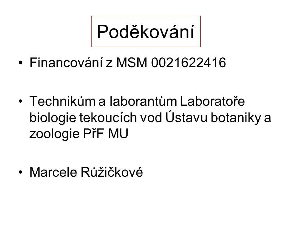 Poděkování Financování z MSM 0021622416 Technikům a laborantům Laboratoře biologie tekoucích vod Ústavu botaniky a zoologie PřF MU Marcele Růžičkové