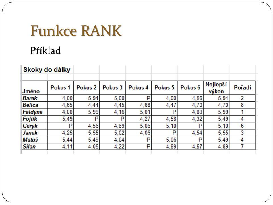 Funkce RANK Příklad