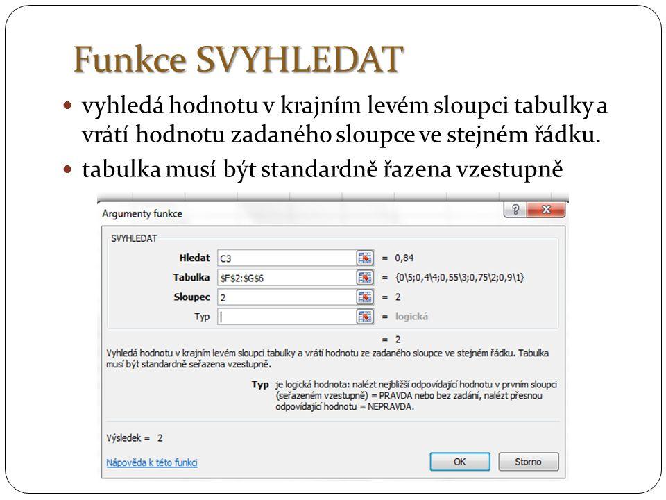 Funkce SVYHLEDAT vyhledá hodnotu v krajním levém sloupci tabulky a vrátí hodnotu zadaného sloupce ve stejném řádku. tabulka musí být standardně řazena