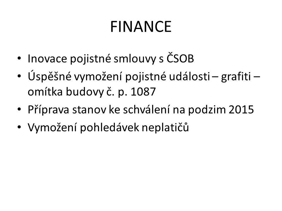 FINANCE Inovace pojistné smlouvy s ČSOB Úspěšné vymožení pojistné události – grafiti – omítka budovy č. p. 1087 Příprava stanov ke schválení na podzim