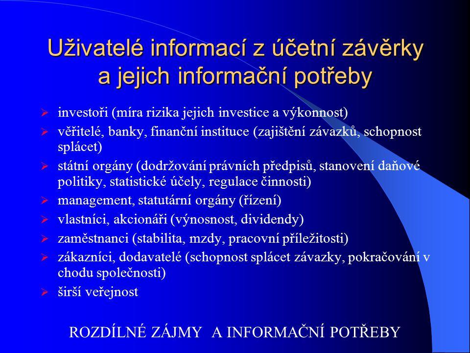 Auditorská činnost provádění povinného auditu přezkoumání hospodaření, pokud toto přezkoumání provádí auditor (z.