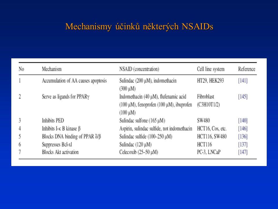 Mechanismy účinků některých NSAIDs