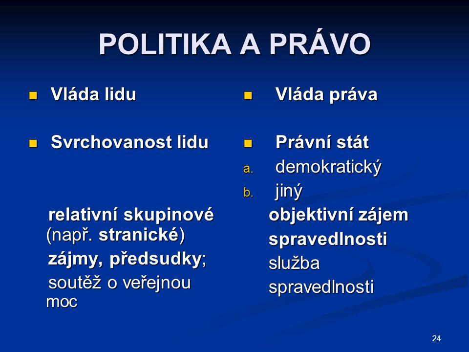24 POLITIKA A PRÁVO Vláda lidu Vláda lidu Svrchovanost lidu Svrchovanost lidu relativní skupinové (např. stranické) relativní skupinové (např. stranic