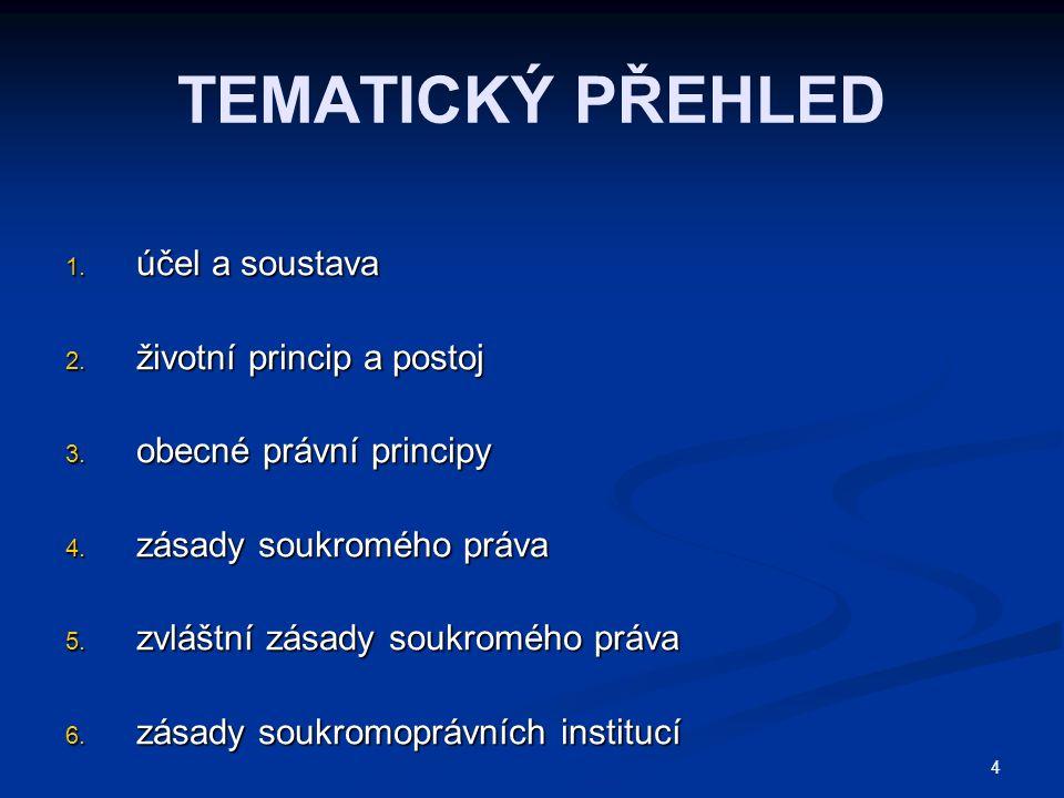 4 TEMATICKÝ PŘEHLED 1. účel a soustava 2. životní princip a postoj 3. obecné právní principy 4. zásady soukromého práva 5. zvláštní zásady soukromého