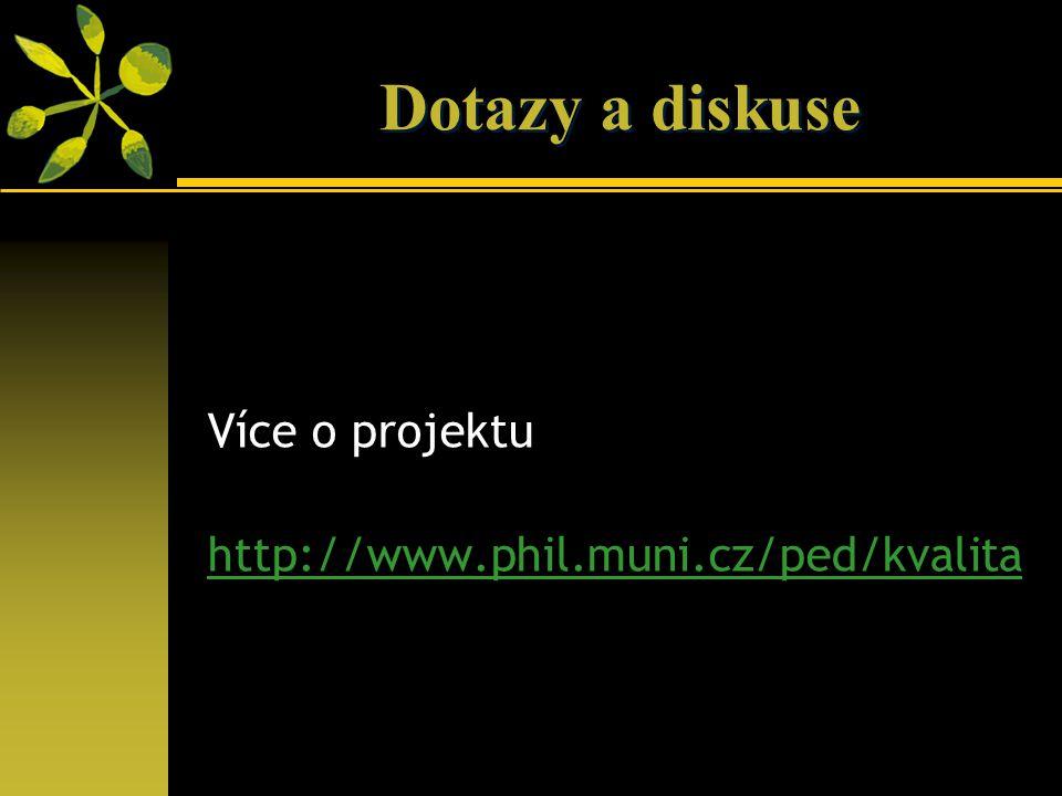 Dotazy a diskuse Více o projektu http://www.phil.muni.cz/ped/kvalita