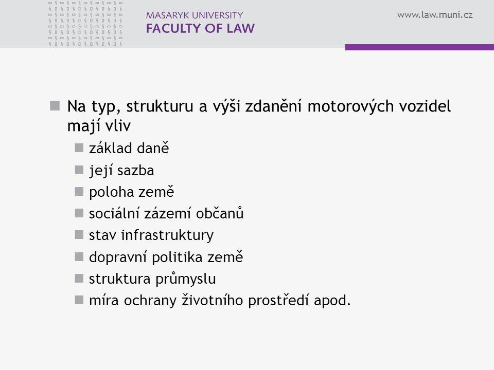 www.law.muni.cz Na typ, strukturu a výši zdanění motorových vozidel mají vliv základ daně její sazba poloha země sociální zázemí občanů stav infrastru