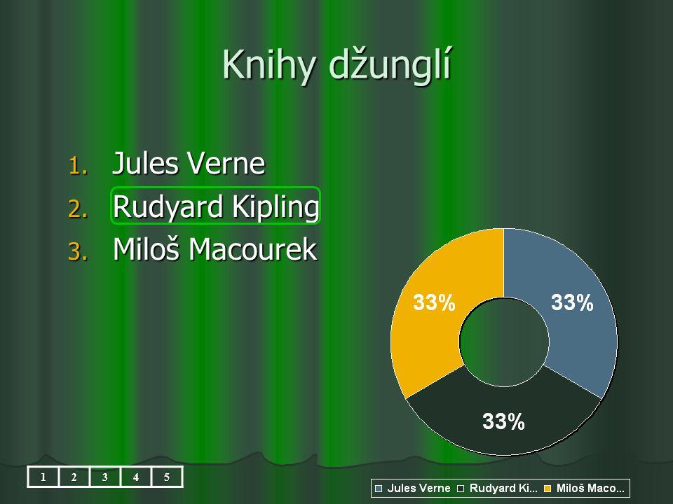 Knihy džunglí 1. Jules Verne 2. Rudyard Kipling 3. Miloš Macourek 12345